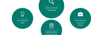 Nou observatori del mercat de treball i model productiu del SOC: Treball per ocupacions